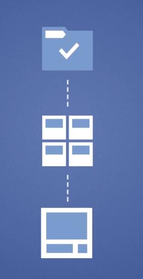 La structure de compte est primordiale pour faire une campagne de pub Facebook efficace.